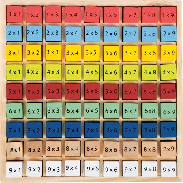 tabelline colorate